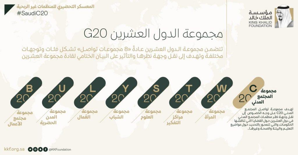 مشاركة الجمعية السعودية للتوحد في مناقشة الأفكار والادوار استعداداً لاستضافة المملكة لقمة العشرين
