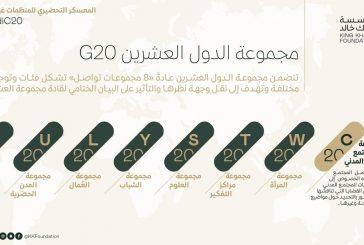 الجمعية تشارك في مناقشة الاستعداد لاستضافة المملكة لقمة العشرين